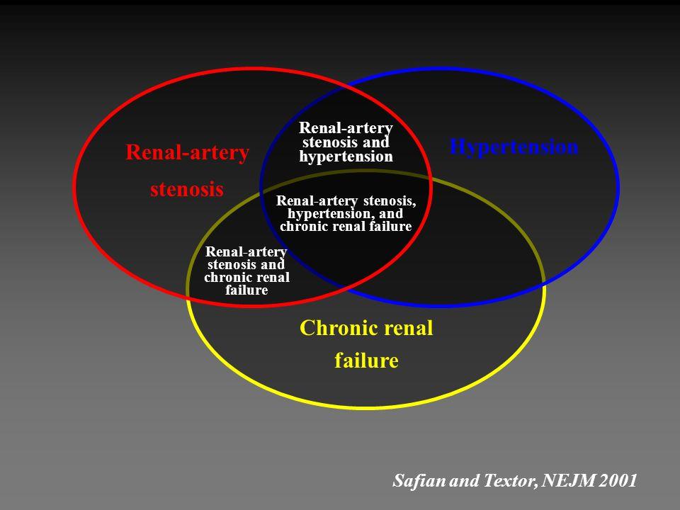 Renal-artery stenosis Chronic renal failure