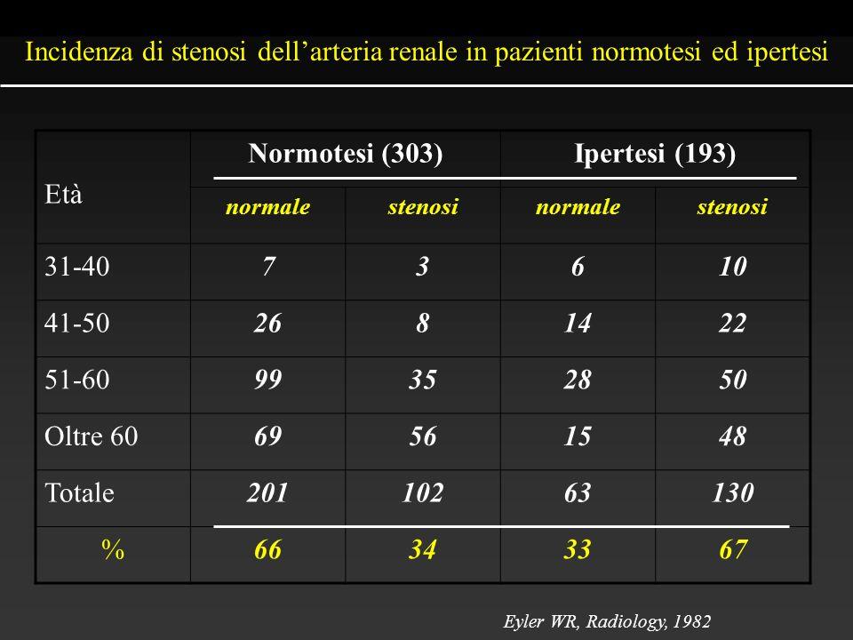 Incidenza di stenosi dell'arteria renale in pazienti normotesi ed ipertesi