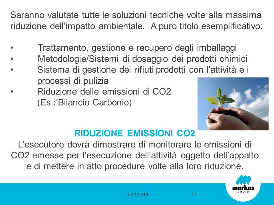 RIDUZIONE EMISSIONI CO2