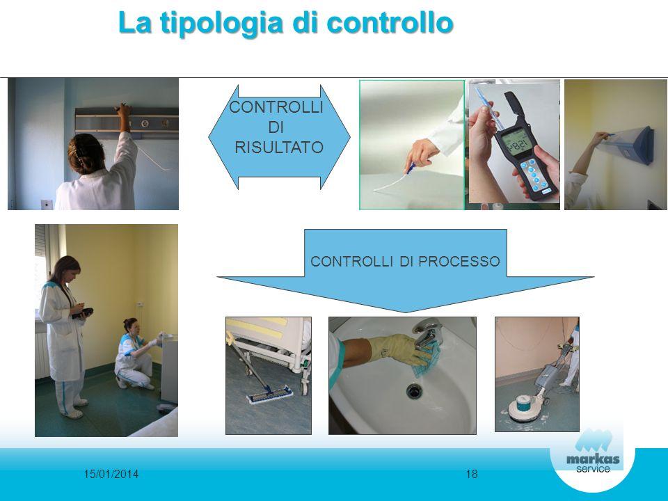 La tipologia di controllo