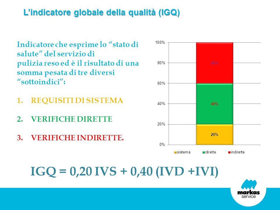 L'indicatore globale della qualità (IGQ)
