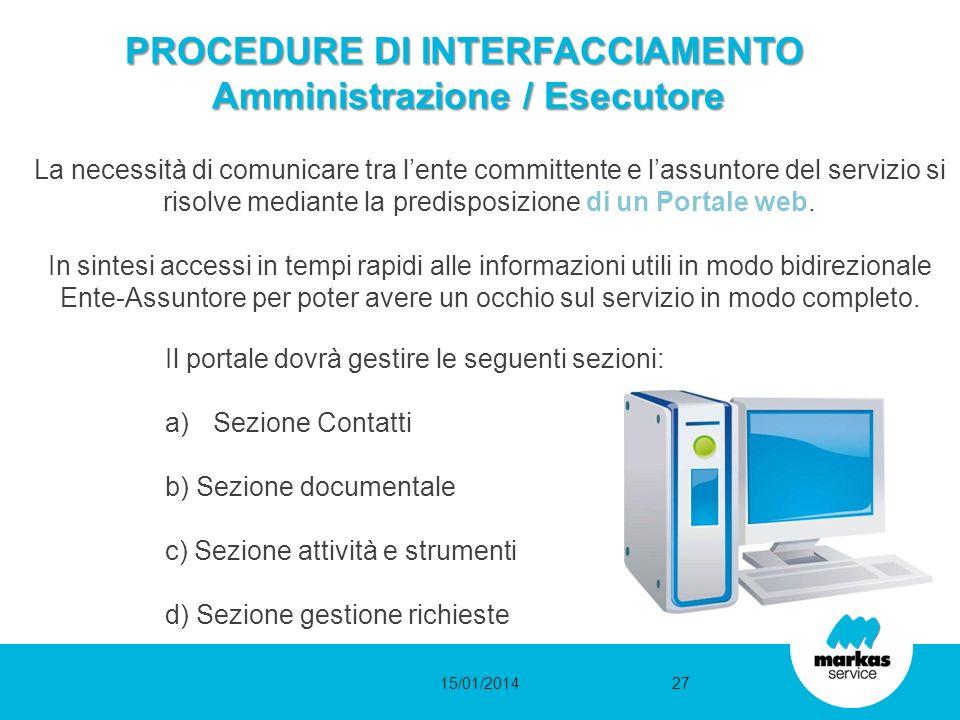 PROCEDURE DI INTERFACCIAMENTO Amministrazione / Esecutore