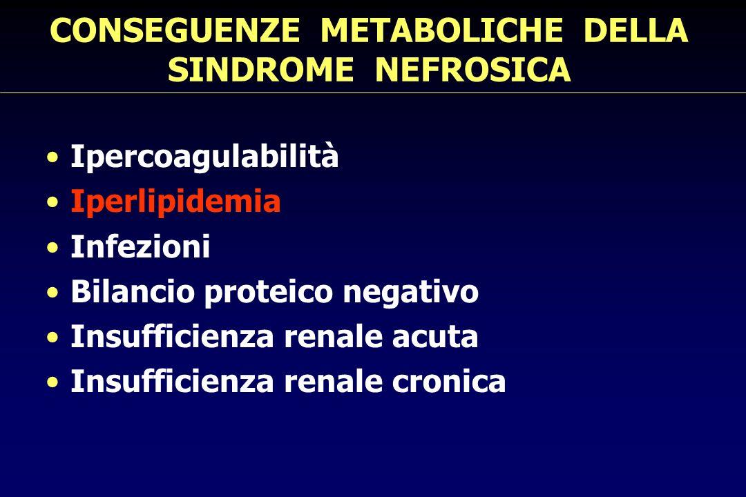 CONSEGUENZE METABOLICHE DELLA SINDROME NEFROSICA