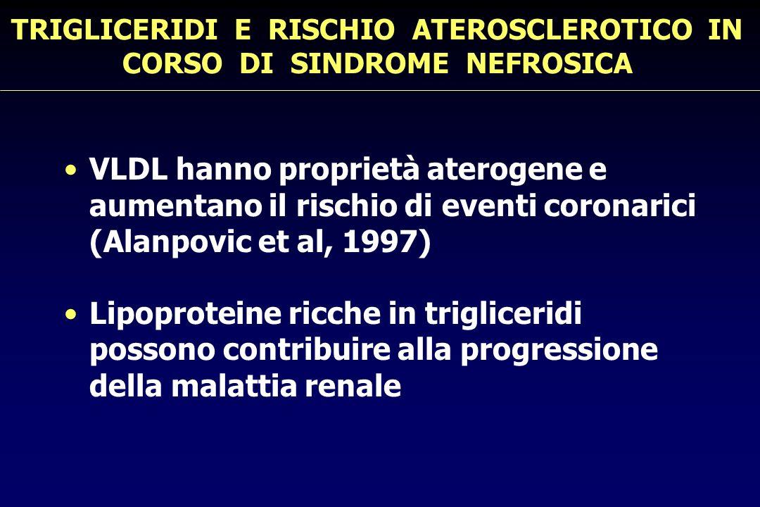 TRIGLICERIDI E RISCHIO ATEROSCLEROTICO IN CORSO DI SINDROME NEFROSICA