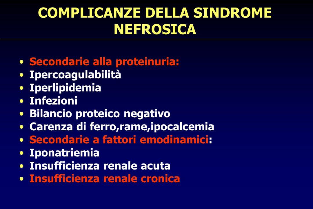 COMPLICANZE DELLA SINDROME NEFROSICA