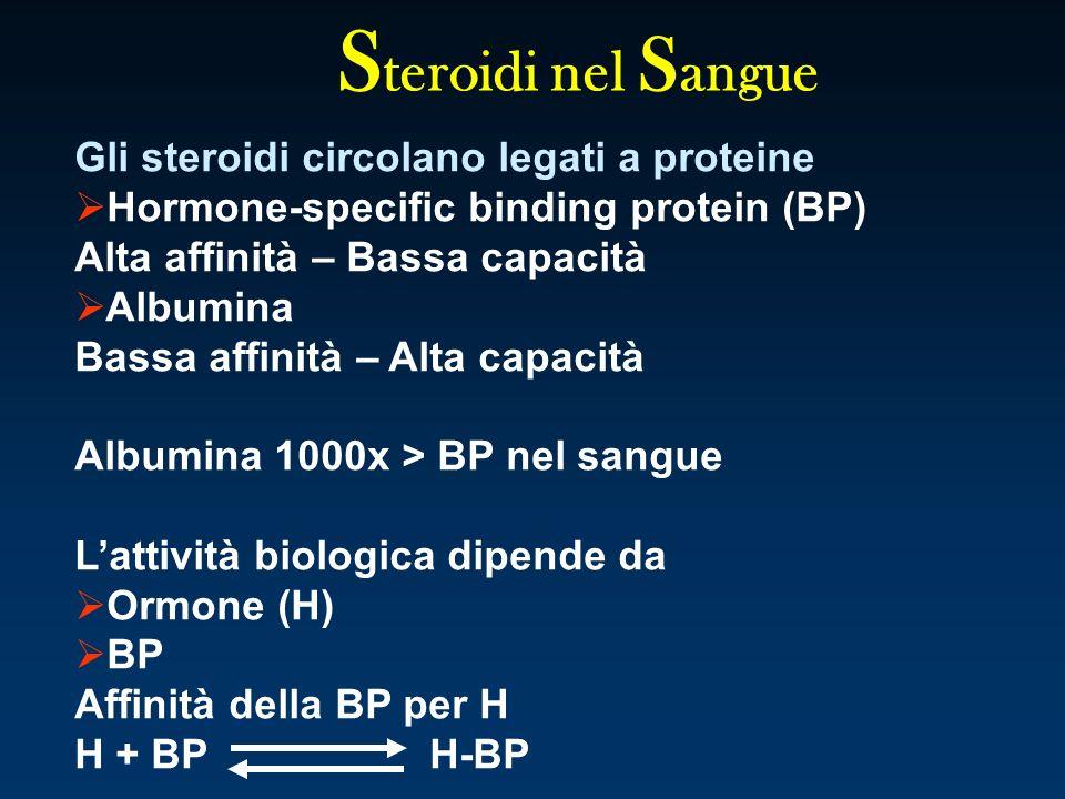 Steroidi nel Sangue Gli steroidi circolano legati a proteine
