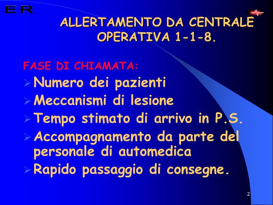 ALLERTAMENTO DA CENTRALE OPERATIVA 1-1-8.