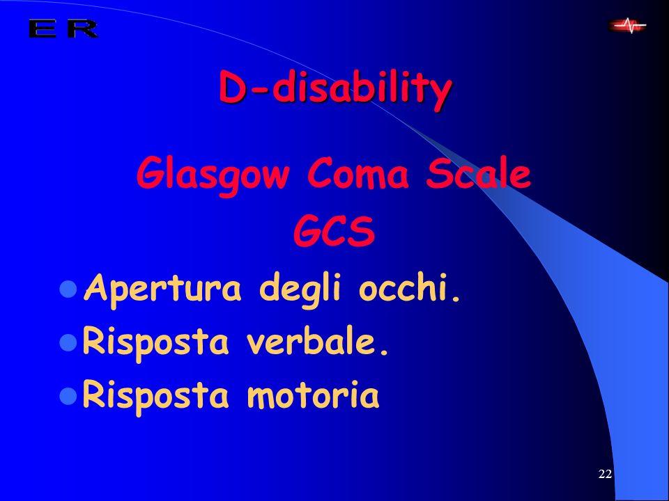 D-disability Glasgow Coma Scale GCS Apertura degli occhi.