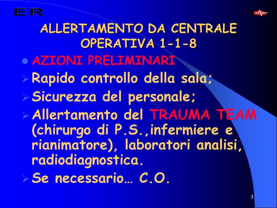 ALLERTAMENTO DA CENTRALE OPERATIVA 1-1-8
