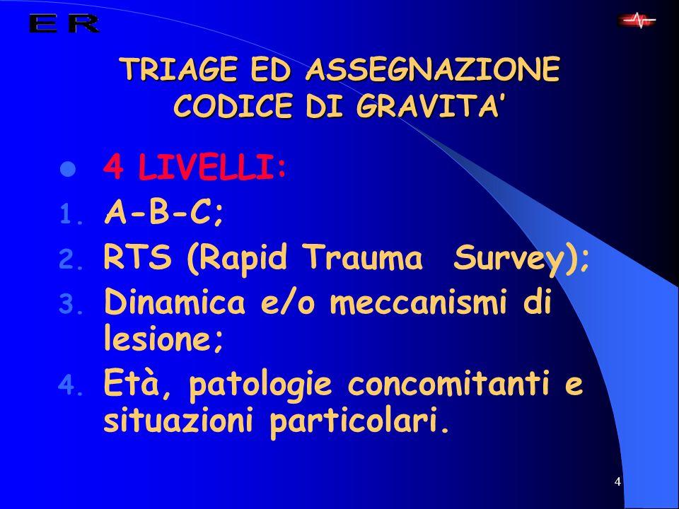 TRIAGE ED ASSEGNAZIONE CODICE DI GRAVITA'