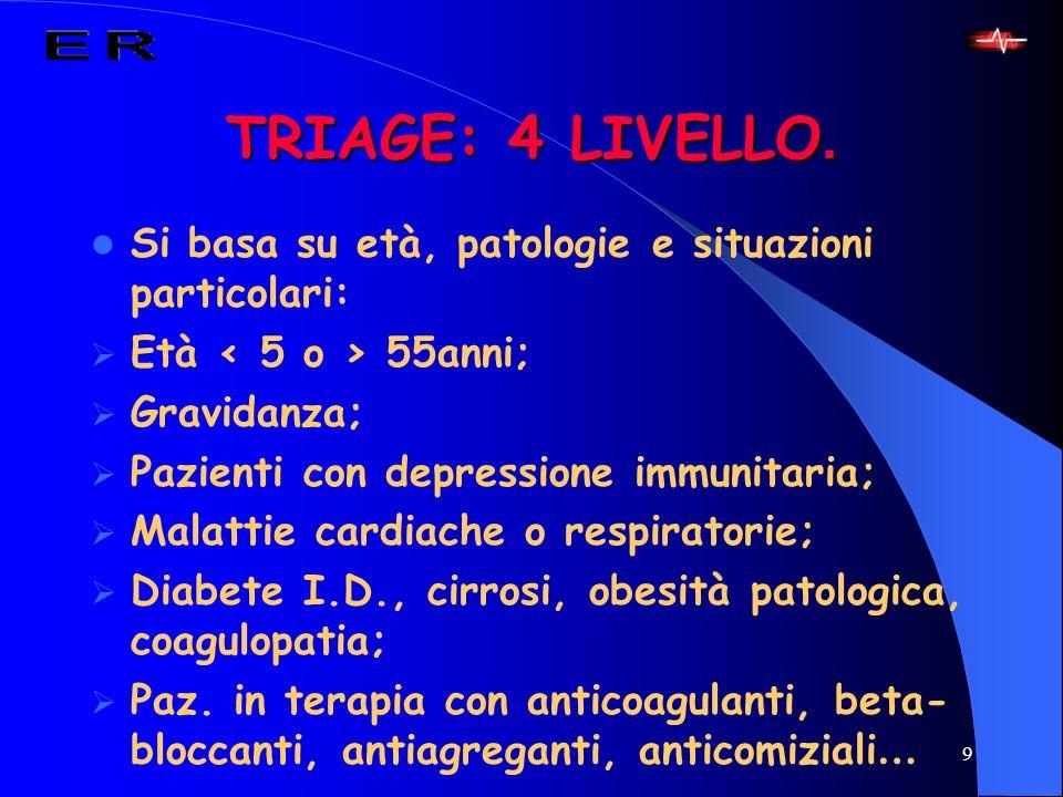 TRIAGE: 4 LIVELLO. Si basa su età, patologie e situazioni particolari: