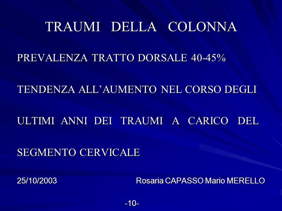 TRAUMI DELLA COLONNA PREVALENZA TRATTO DORSALE 40-45%