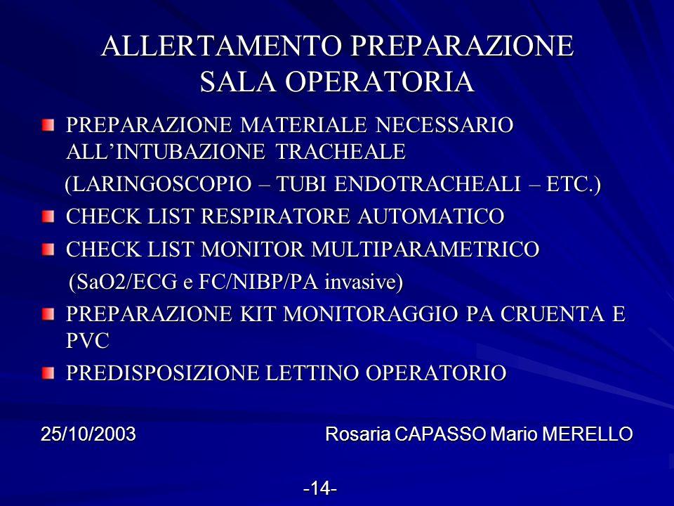 ALLERTAMENTO PREPARAZIONE SALA OPERATORIA