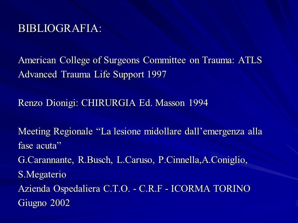 BIBLIOGRAFIA: American College of Surgeons Committee on Trauma: ATLS