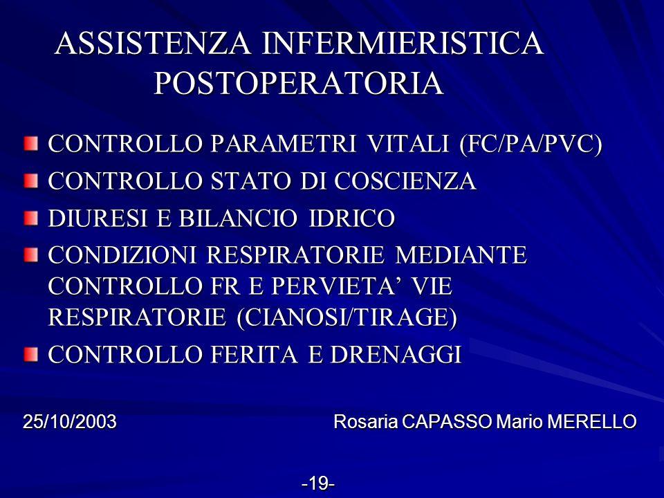 ASSISTENZA INFERMIERISTICA POSTOPERATORIA