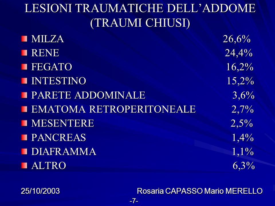 LESIONI TRAUMATICHE DELL'ADDOME (TRAUMI CHIUSI)