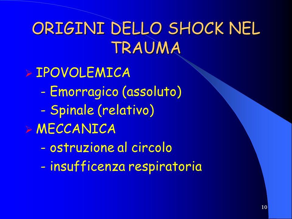 ORIGINI DELLO SHOCK NEL TRAUMA