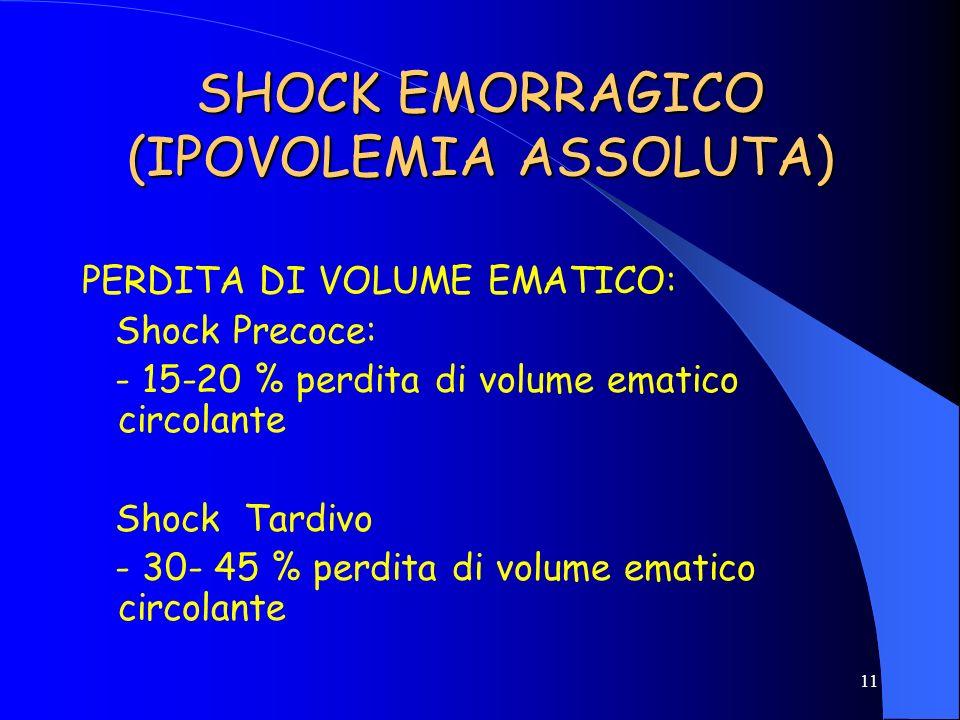 SHOCK EMORRAGICO (IPOVOLEMIA ASSOLUTA)