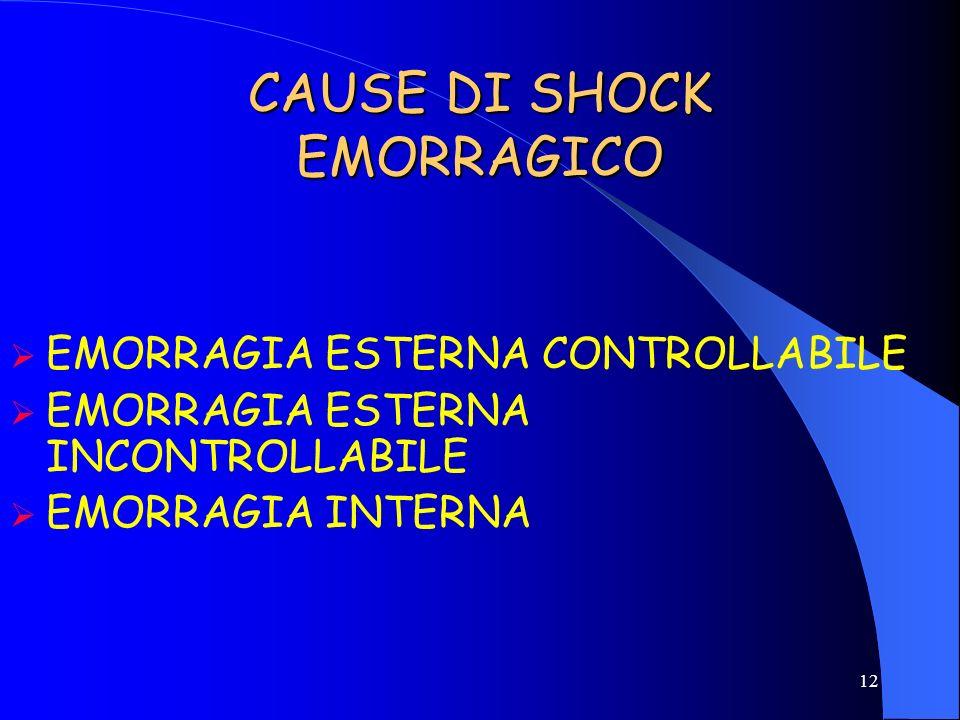 CAUSE DI SHOCK EMORRAGICO