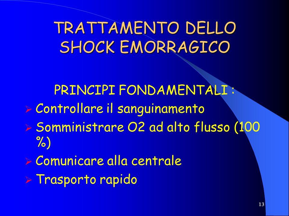 TRATTAMENTO DELLO SHOCK EMORRAGICO