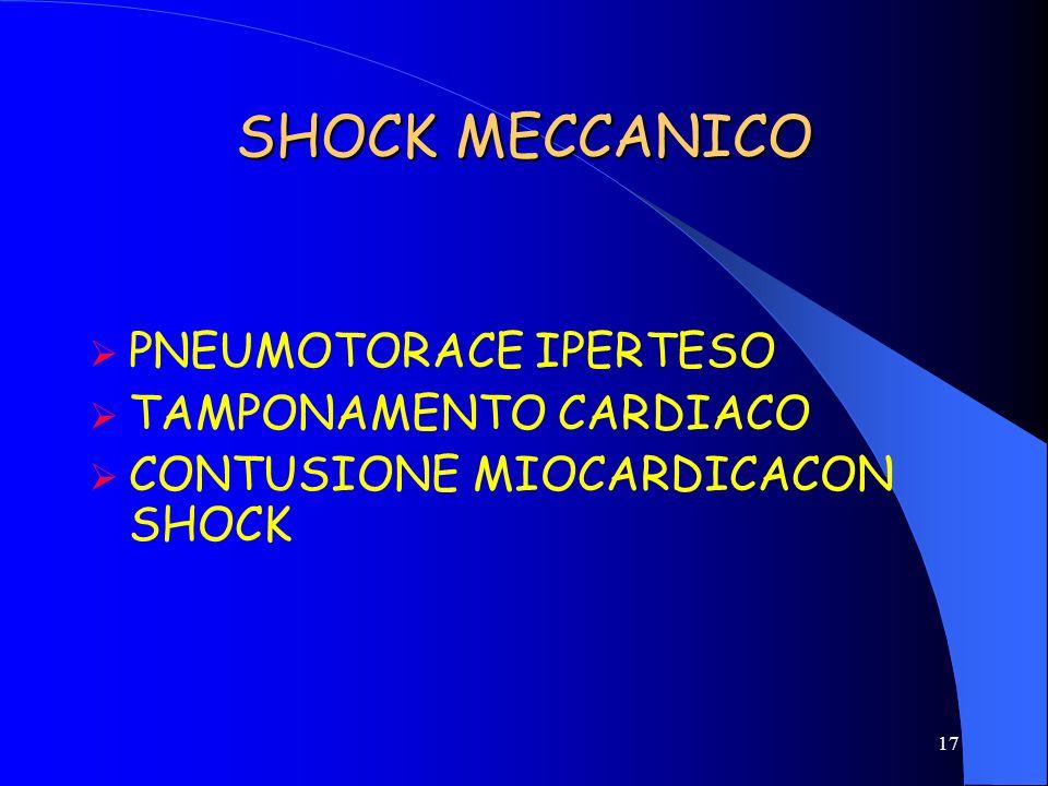 SHOCK MECCANICO PNEUMOTORACE IPERTESO TAMPONAMENTO CARDIACO