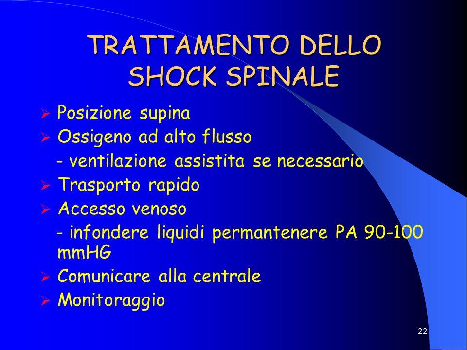 TRATTAMENTO DELLO SHOCK SPINALE