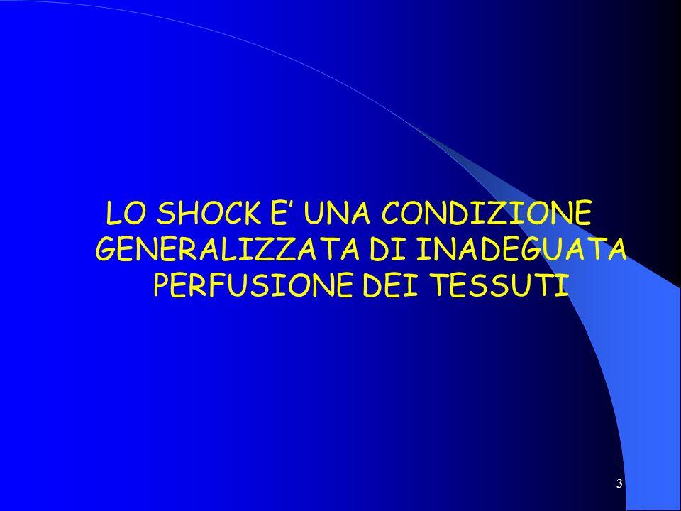 LO SHOCK E' UNA CONDIZIONE GENERALIZZATA DI INADEGUATA PERFUSIONE DEI TESSUTI