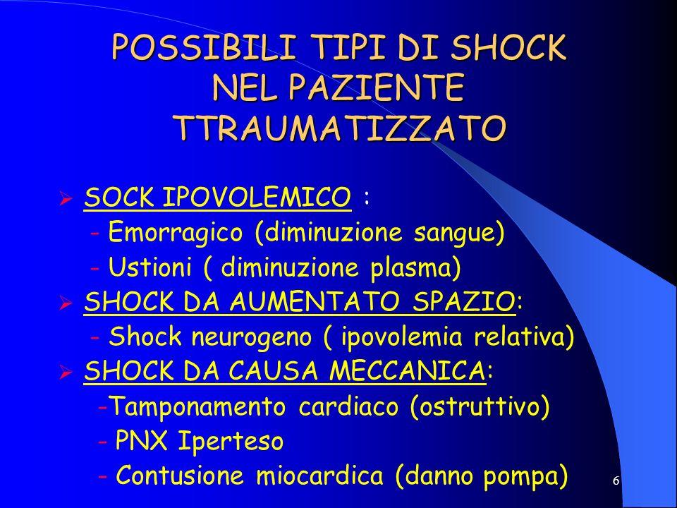 POSSIBILI TIPI DI SHOCK NEL PAZIENTE TTRAUMATIZZATO