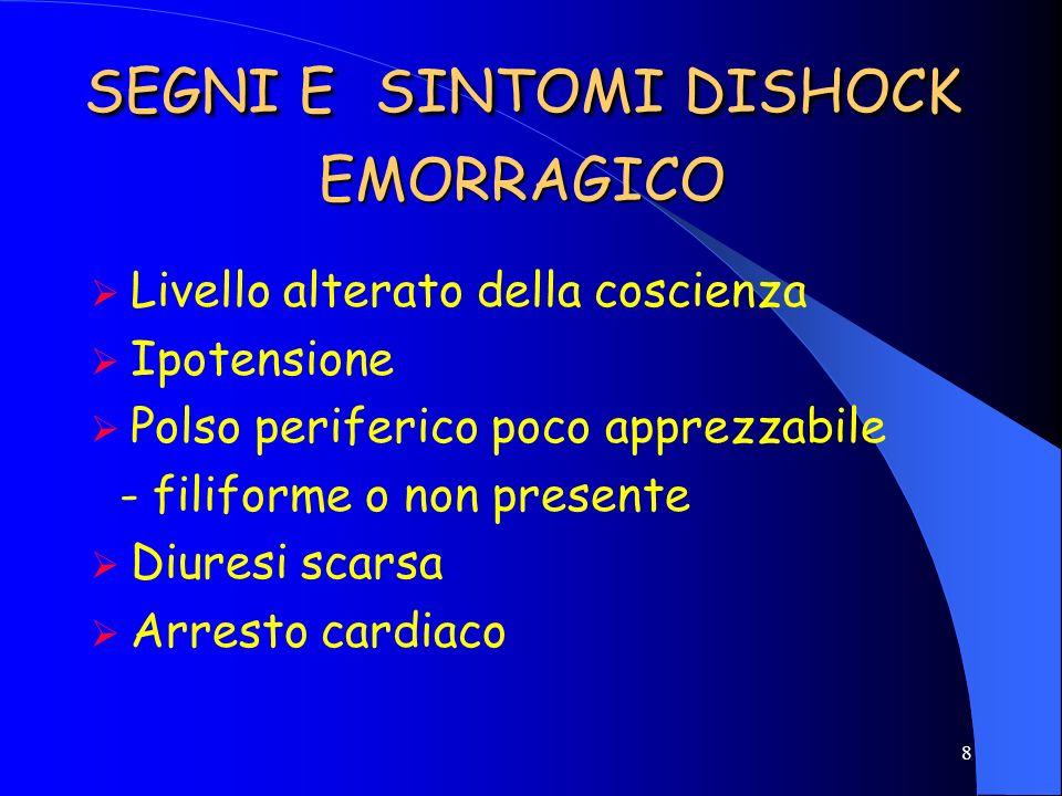 SEGNI E SINTOMI DISHOCK EMORRAGICO