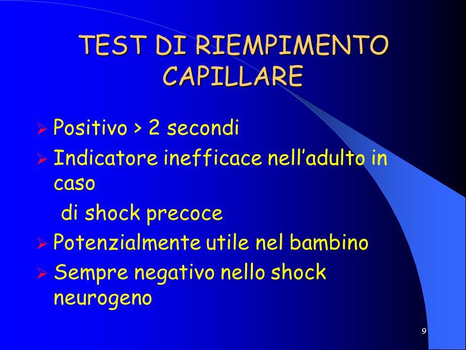 TEST DI RIEMPIMENTO CAPILLARE
