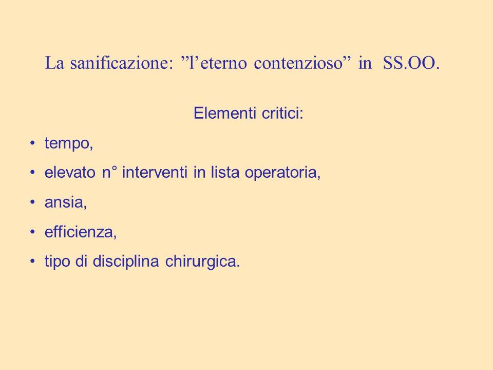 La sanificazione: l'eterno contenzioso in SS.OO.