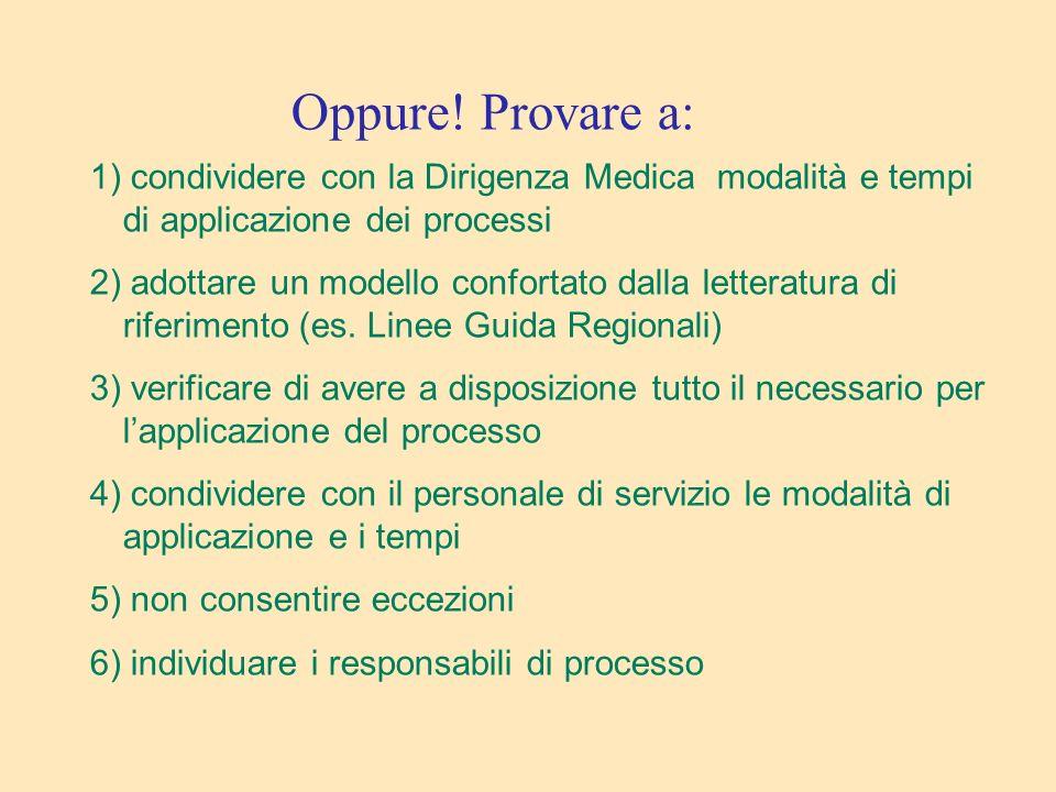 Oppure! Provare a: 1) condividere con la Dirigenza Medica modalità e tempi di applicazione dei processi.