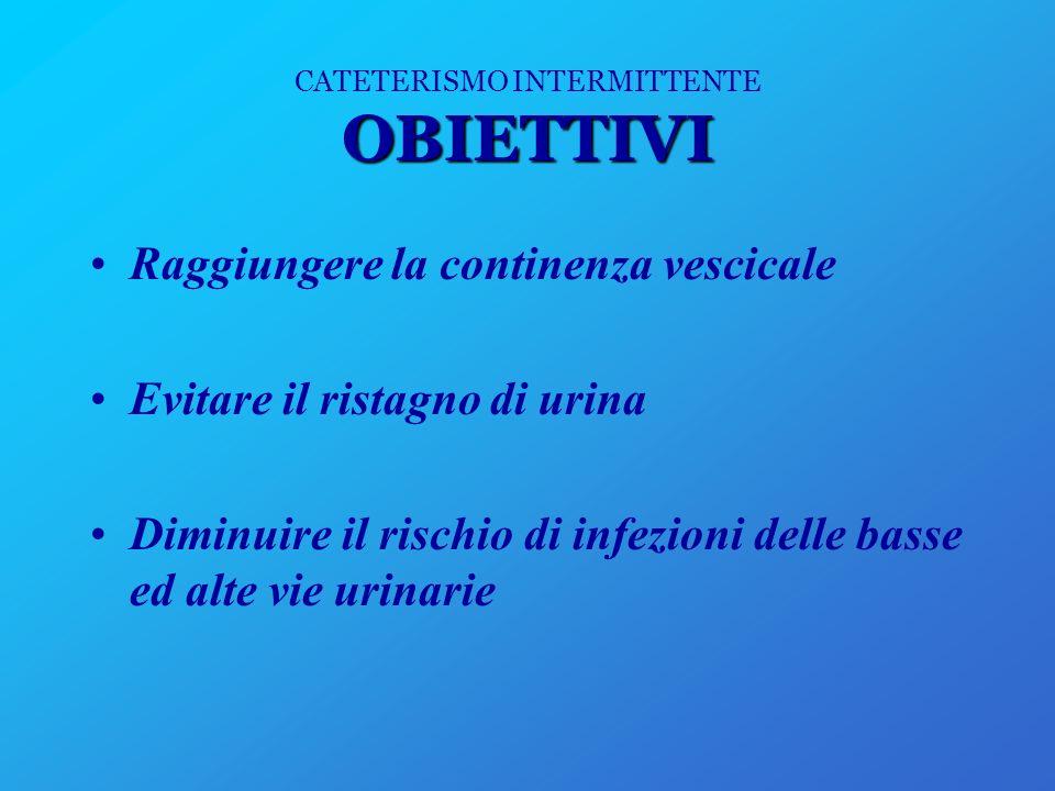 CATETERISMO INTERMITTENTE OBIETTIVI