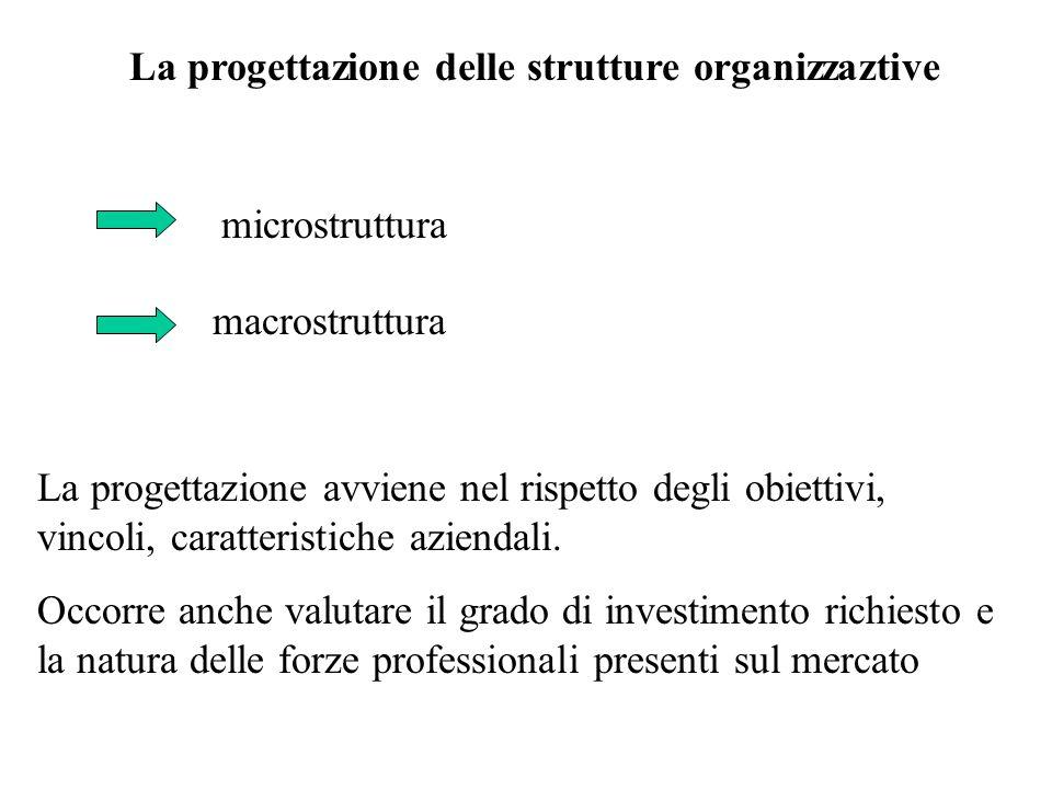 La progettazione delle strutture organizzaztive