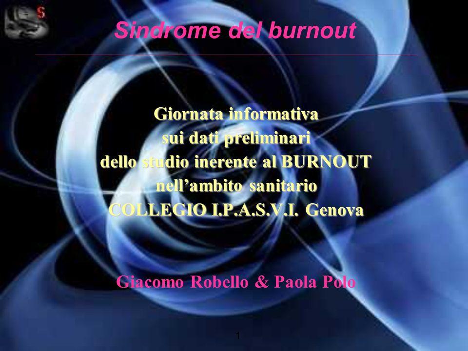 Sindrome del burnout Giornata informativa sui dati preliminari