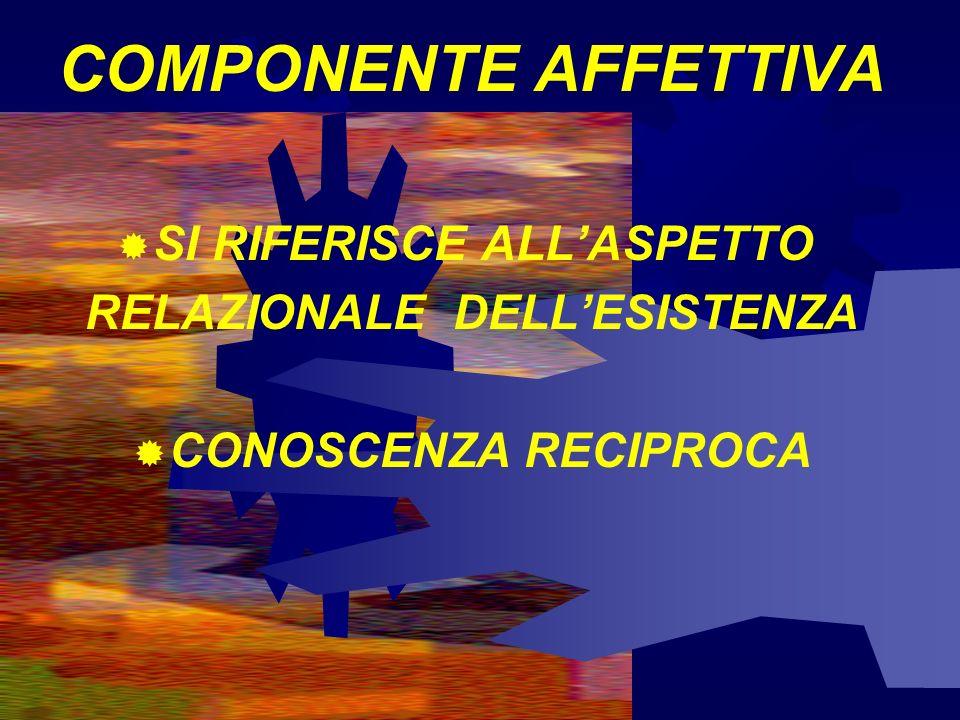 SI RIFERISCE ALL'ASPETTO RELAZIONALE DELL'ESISTENZA