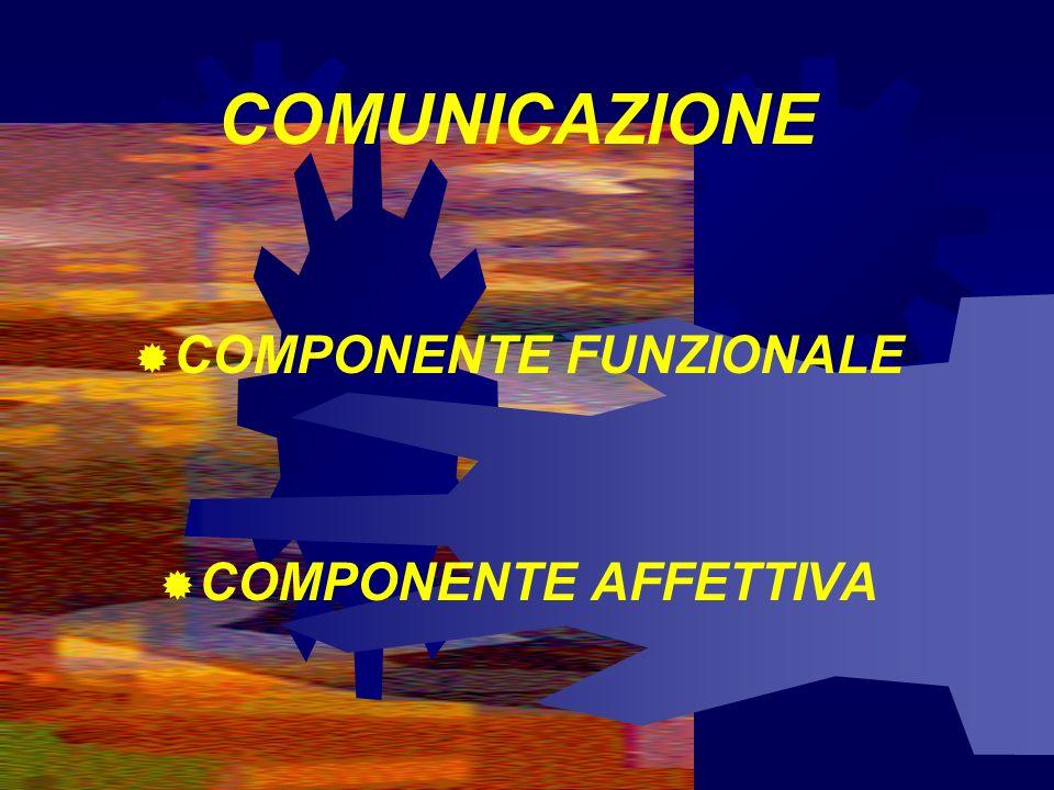 COMPONENTE FUNZIONALE
