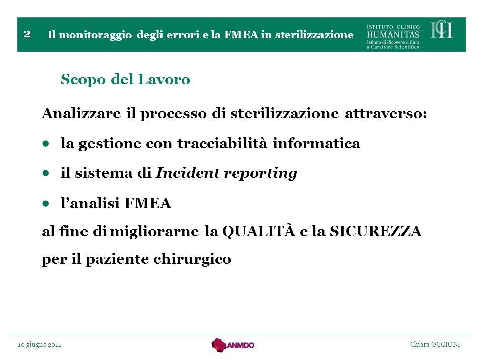 Analizzare il processo di sterilizzazione attraverso: