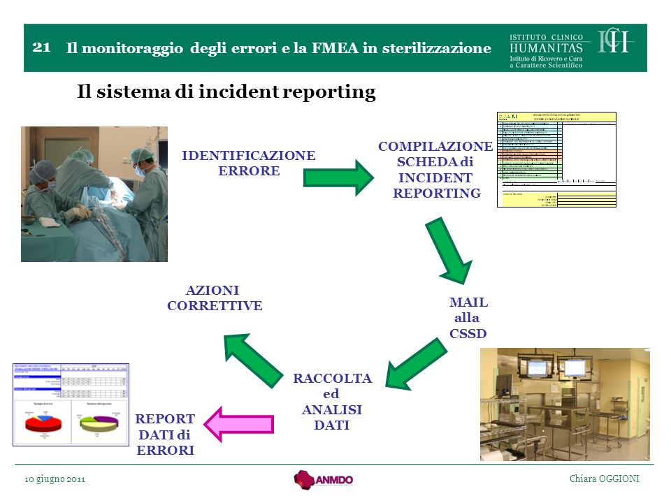 Il sistema di incident reporting