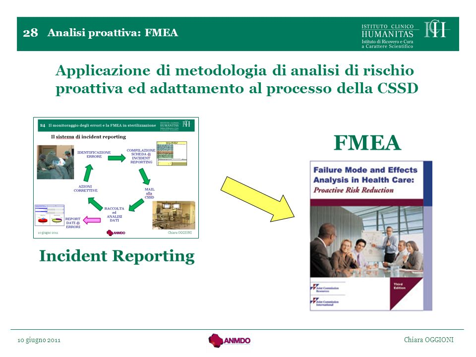 FMEA Incident Reporting