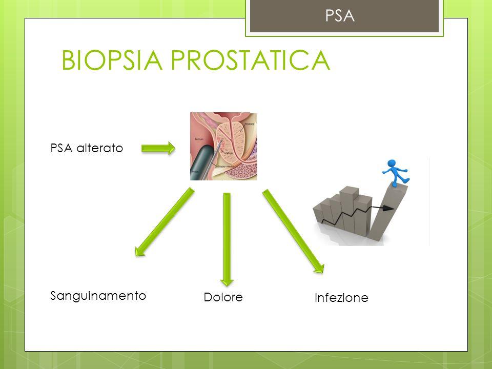 PSA BIOPSIA PROSTATICA PSA alterato Sanguinamento Dolore Infezione