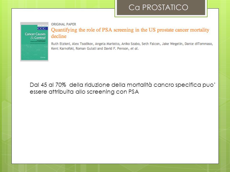 Ca PROSTATICO Dal 45 al 70% della riduzione della mortalità cancro specifica puo' essere attribuita allo screening con PSA.