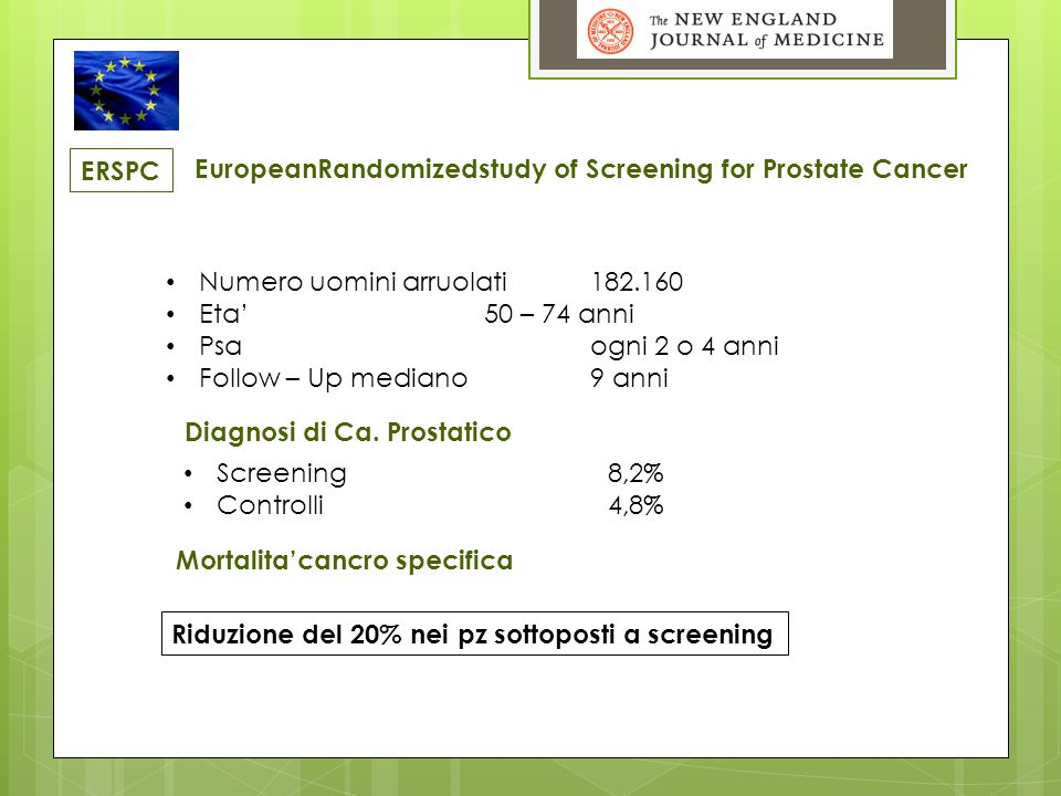 EuropeanRandomizedstudy of Screening for Prostate Cancer