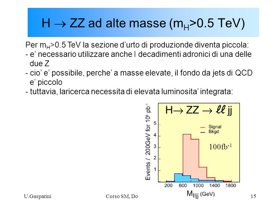 H  ZZ ad alte masse (mH>0.5 TeV)