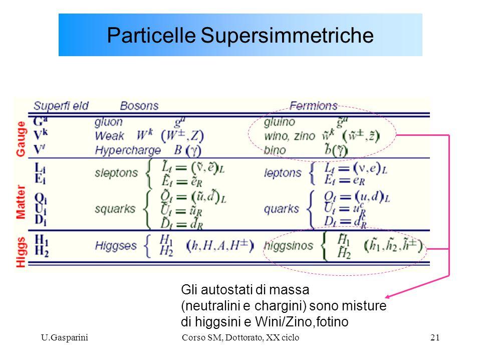 Particelle Supersimmetriche