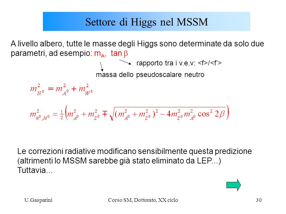 Settore di Higgs nel MSSM