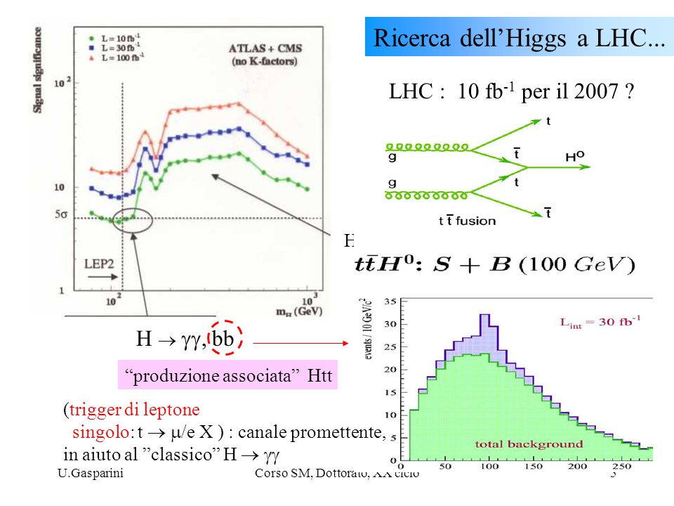 Ricerca dell'Higgs a LHC...