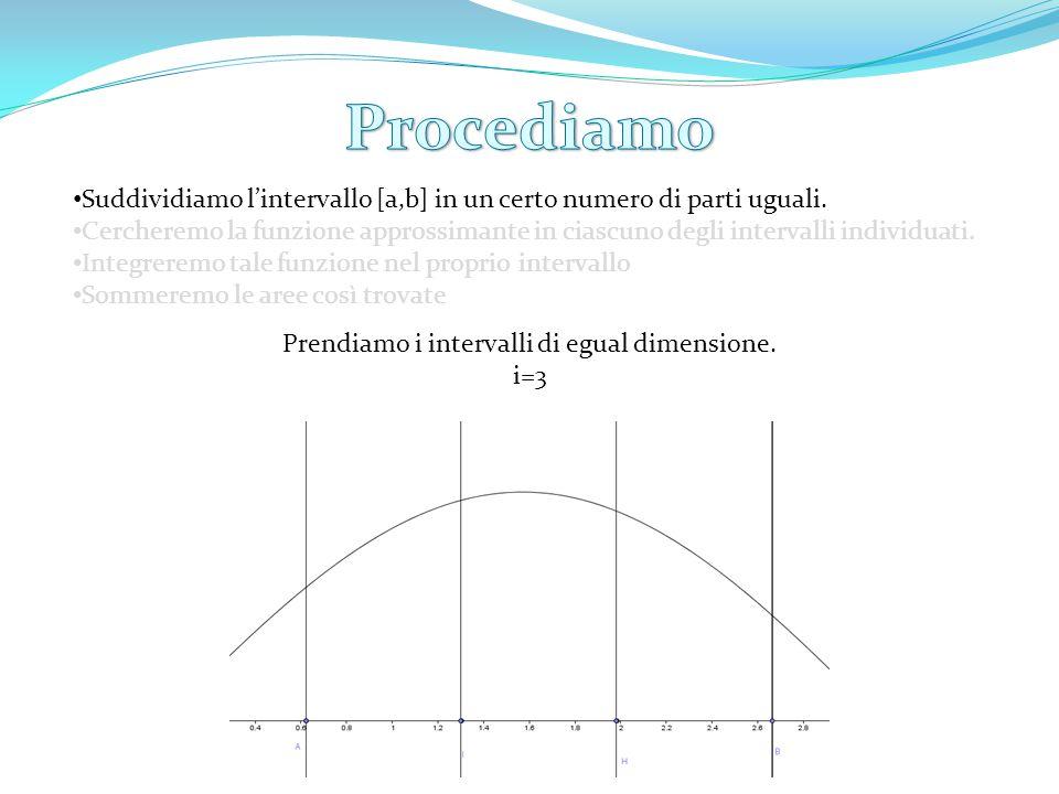 Prendiamo i intervalli di egual dimensione.