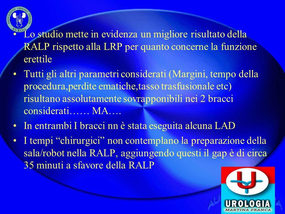 Lo studio mette in evidenza un migliore risultato della RALP rispetto alla LRP per quanto concerne la funzione erettile