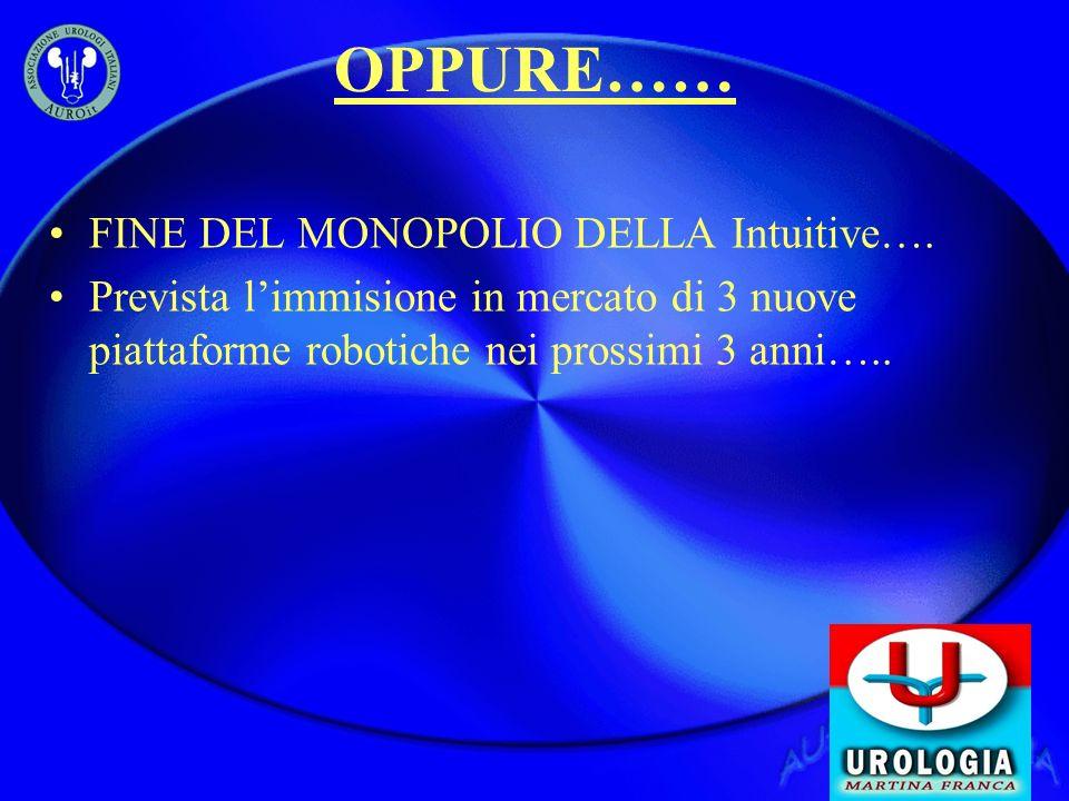 OPPURE…… FINE DEL MONOPOLIO DELLA Intuitive….